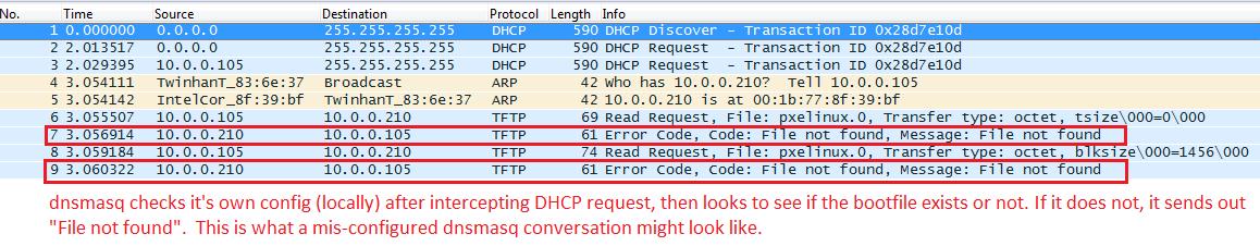Dhcp Option 66 Url